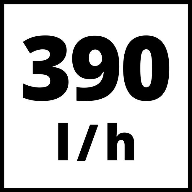 Мойка высокого давления Einhell TC-HP 130