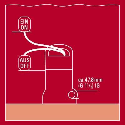 Насос погружной дренажный Einhell GC-SP 3580 LL