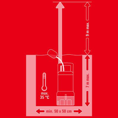 Насос погружной дренажный Einhell GE-DP 7935 N ECO