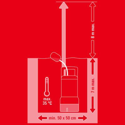 Насос погружной дренажный Einhell GE-SP 4390 LL ECO