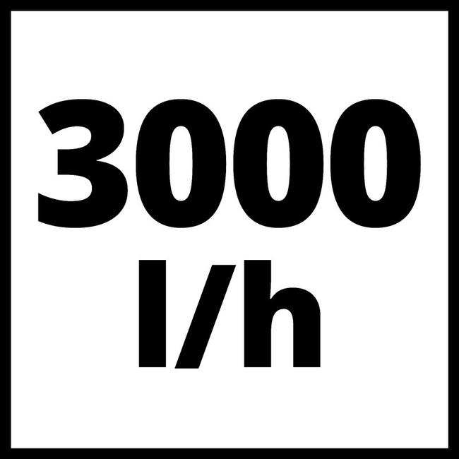 Аккумуляторный насос садовый Einhell AQUINNA 36/30